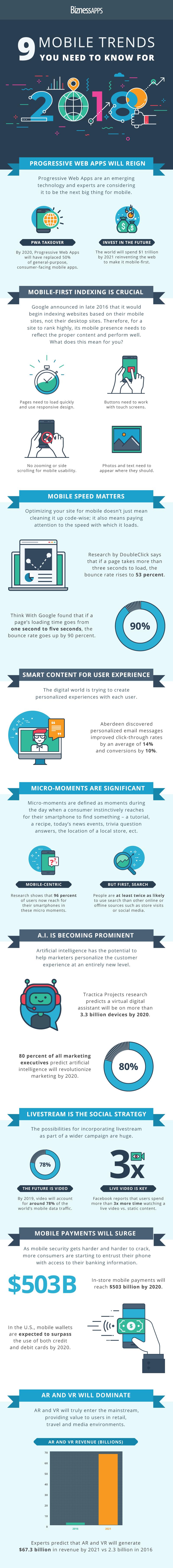 Mobile Marketing Tips For 2018